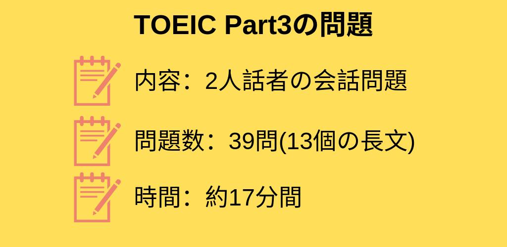 TOEIC Part3問題