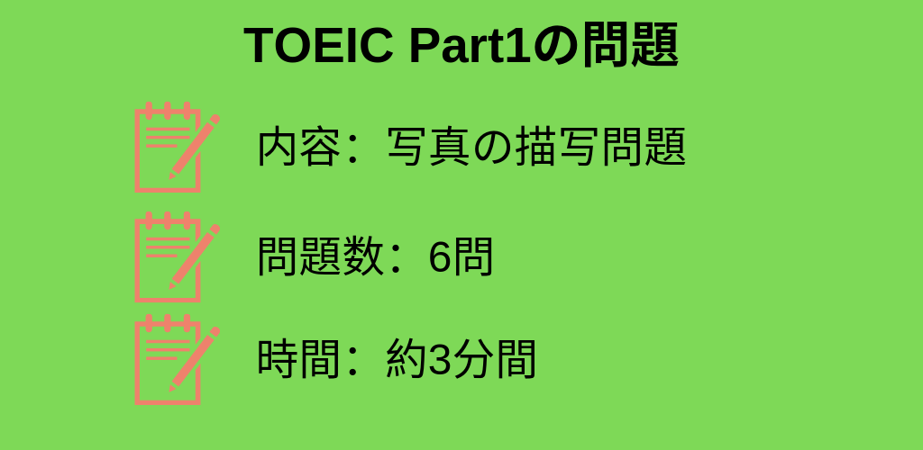 TOEIC Part1問題